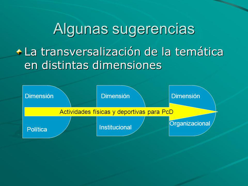 Algunas sugerencias La transversalización de la temática en distintas dimensiones. Dimensión. Dimensión.
