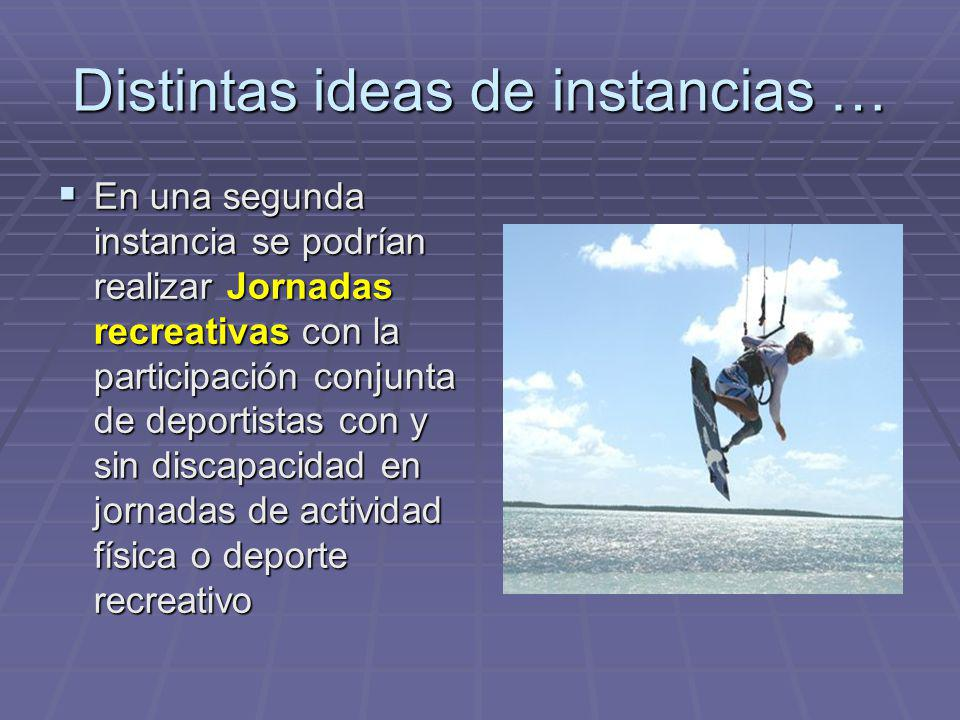 Distintas ideas de instancias …