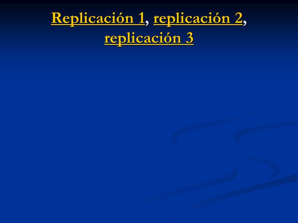 Replicación 1, replicación 2, replicación 3