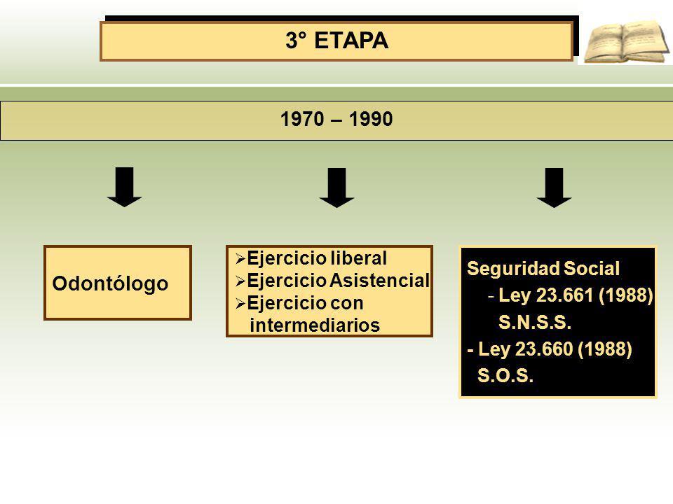 3° ETAPA 1970 – 1990 Odontólogo Ejercicio liberal Seguridad Social