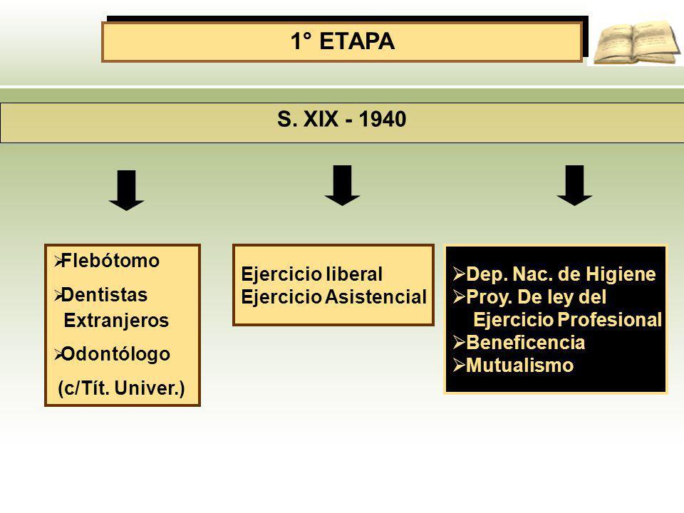 1° ETAPA S. XIX - 1940 Flebótomo Dentistas Extranjeros Odontólogo