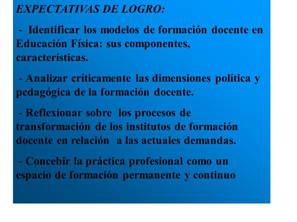 EXPECTATIVAS DE LOGRO: