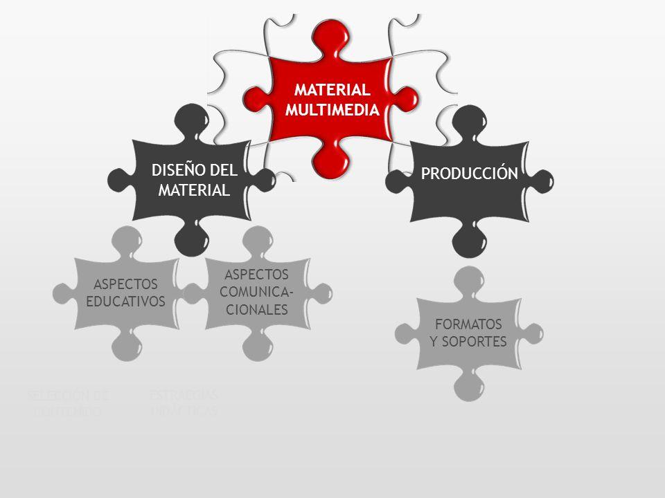 MATERIAL MULTIMEDIA DISEÑO DEL MATERIAL PRODUCCIÓN