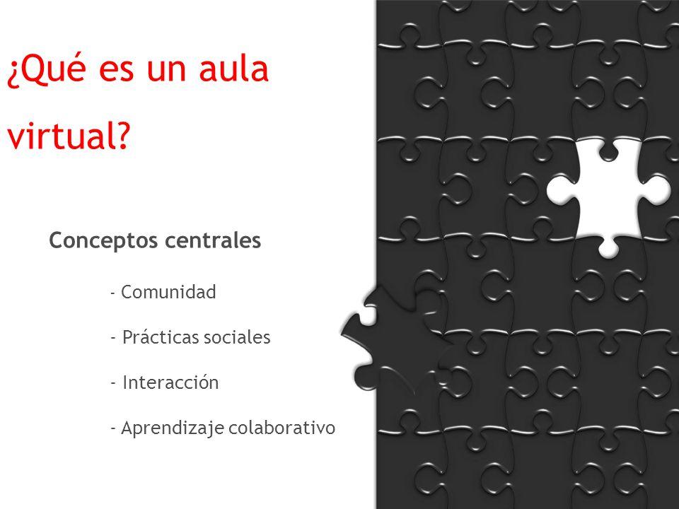 ¿Qué es un aula virtual Conceptos centrales - Prácticas sociales