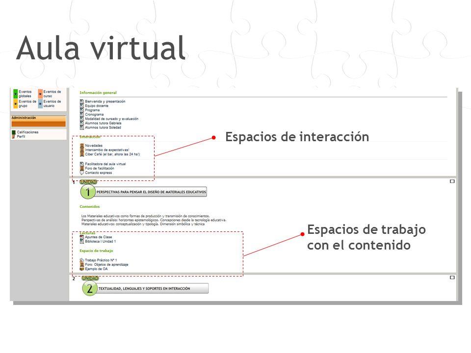 Aula virtual Espacios de interacción