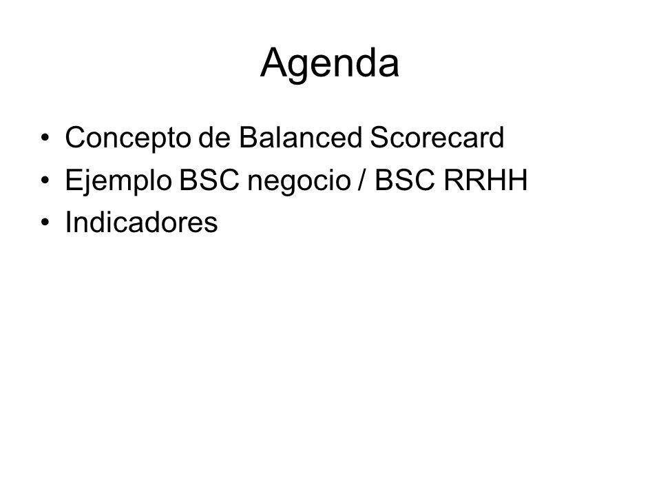 Agenda Concepto de Balanced Scorecard Ejemplo BSC negocio / BSC RRHH