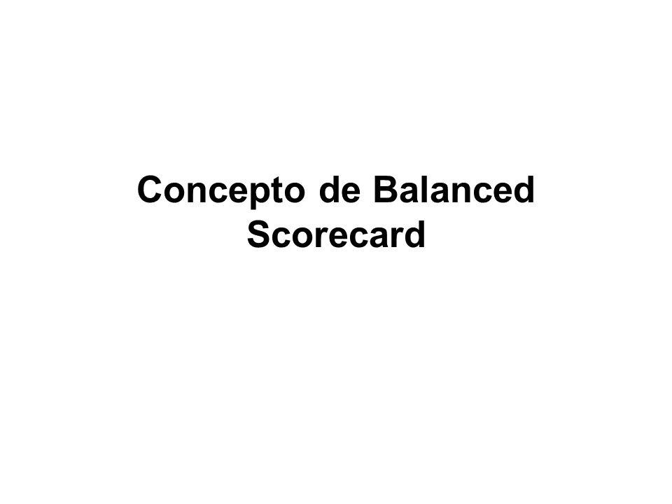 Concepto de Balanced Scorecard