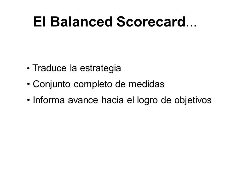 El Balanced Scorecard... Conjunto completo de medidas