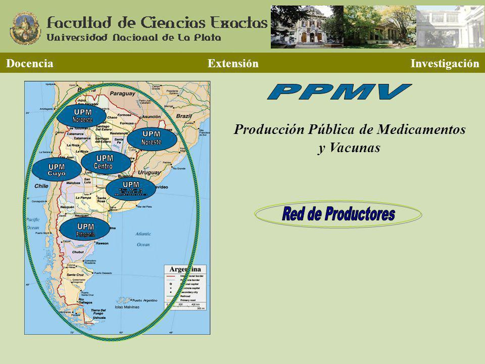 PPMV UPM Noroeste UPM Noreste UPM Centro UPM Cuyo UPM Bs As y Ciudad