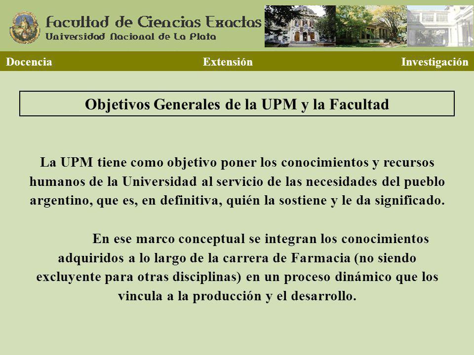 Objetivos Generales de la UPM y la Facultad