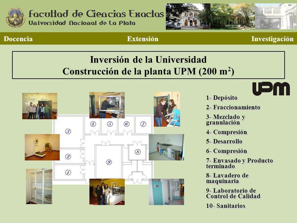 Inversión de la Universidad Construcción de la planta UPM (200 m2)