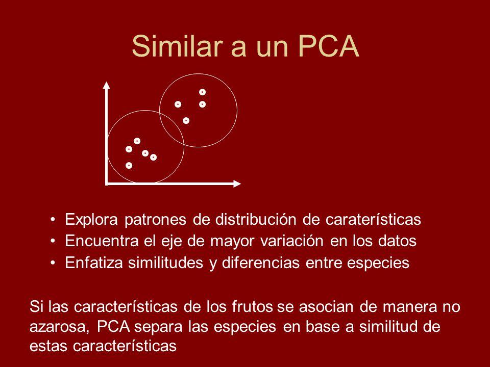 Similar a un PCA Explora patrones de distribución de caraterísticas