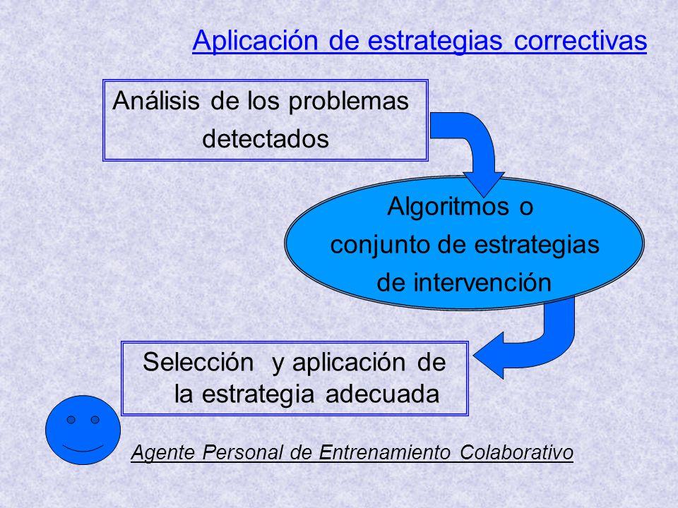 Aplicación de estrategias correctivas