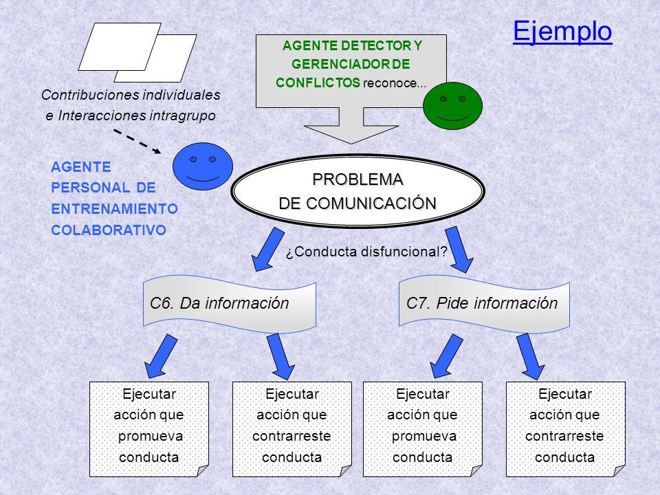 Ejemplo PROBLEMA DE COMUNICACIÓN C6. Da información