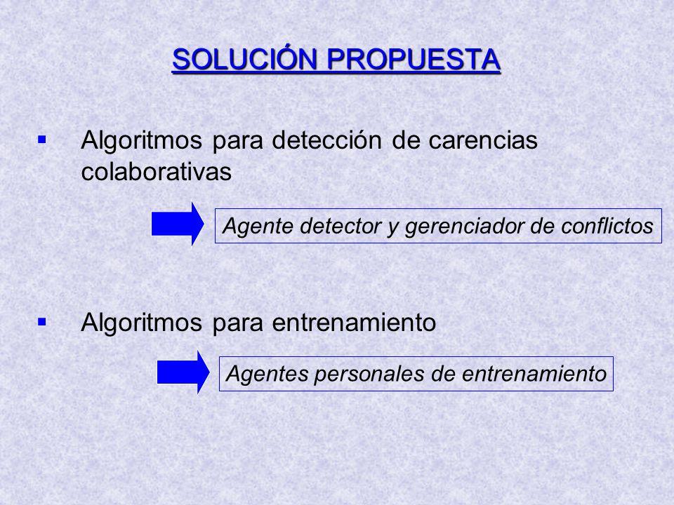 SOLUCIÓN PROPUESTA Algoritmos para detección de carencias colaborativas. Algoritmos para entrenamiento.