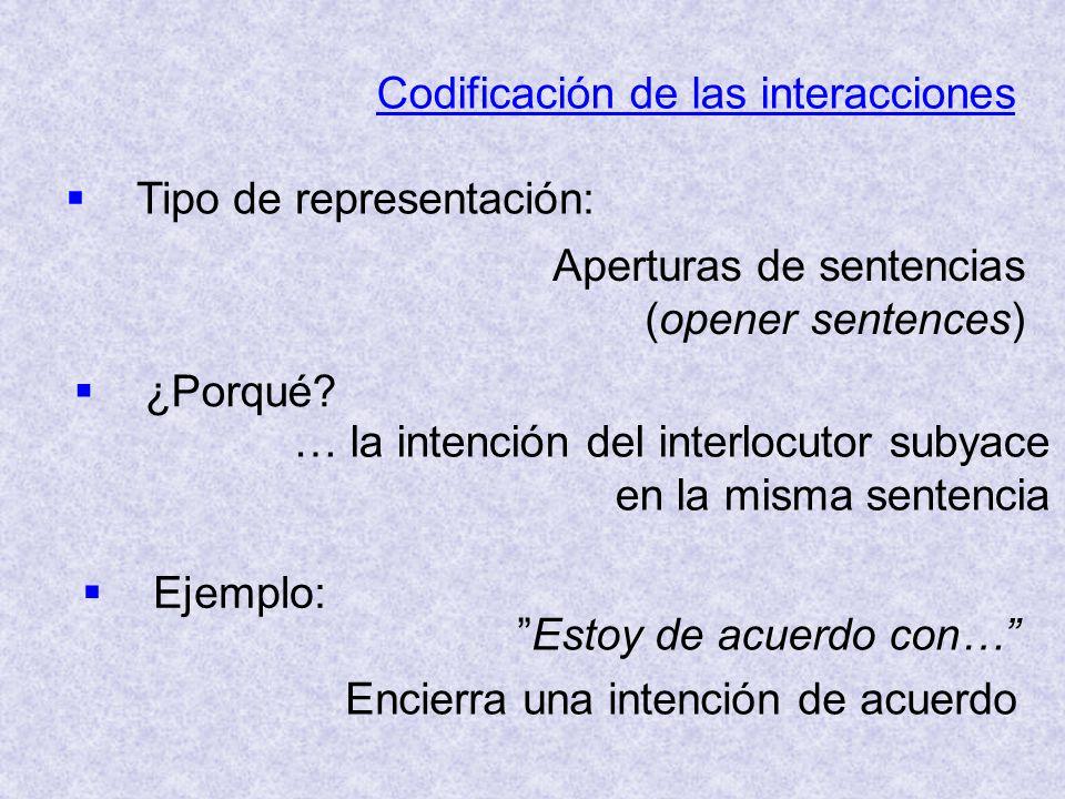 Codificación de las interacciones