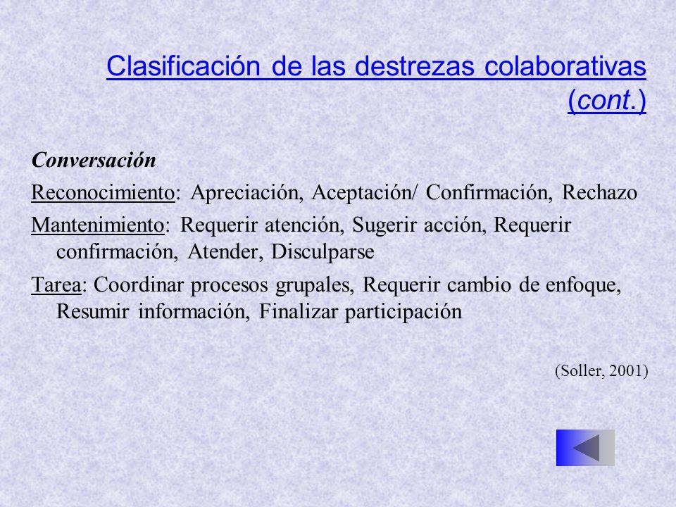 Clasificación de las destrezas colaborativas (cont.)