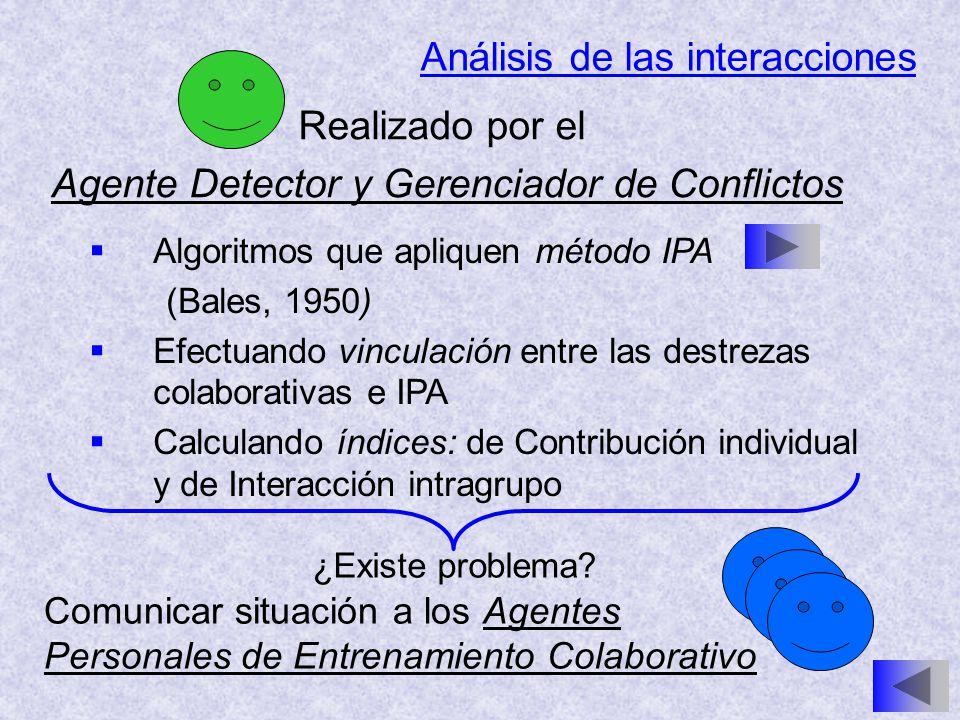 Análisis de las interacciones