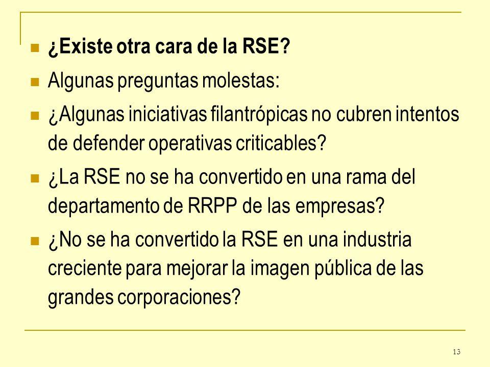 ¿Existe otra cara de la RSE