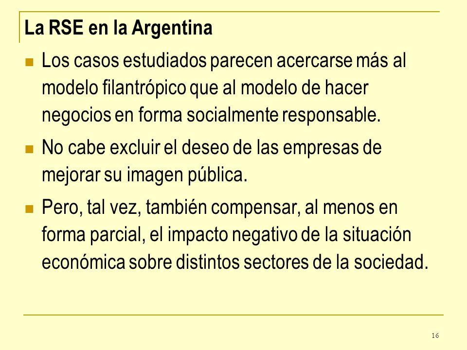 La RSE en la Argentina