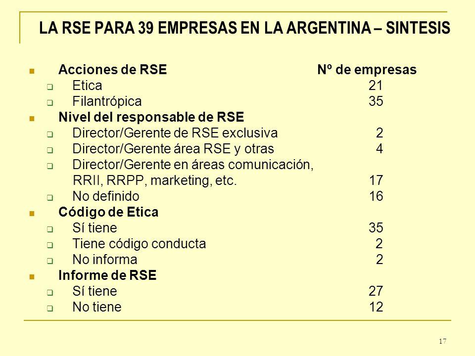 LA RSE PARA 39 EMPRESAS EN LA ARGENTINA – SINTESIS