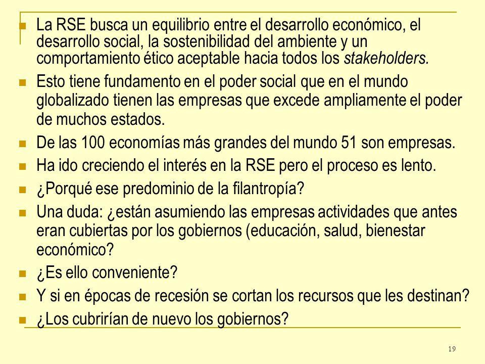 La RSE busca un equilibrio entre el desarrollo económico, el desarrollo social, la sostenibilidad del ambiente y un comportamiento ético aceptable hacia todos los stakeholders.