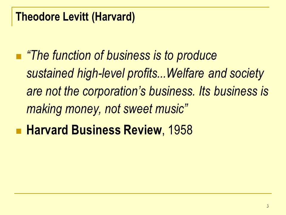 Harvard Business Review, 1958