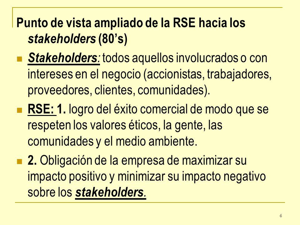 Punto de vista ampliado de la RSE hacia los stakeholders (80's)