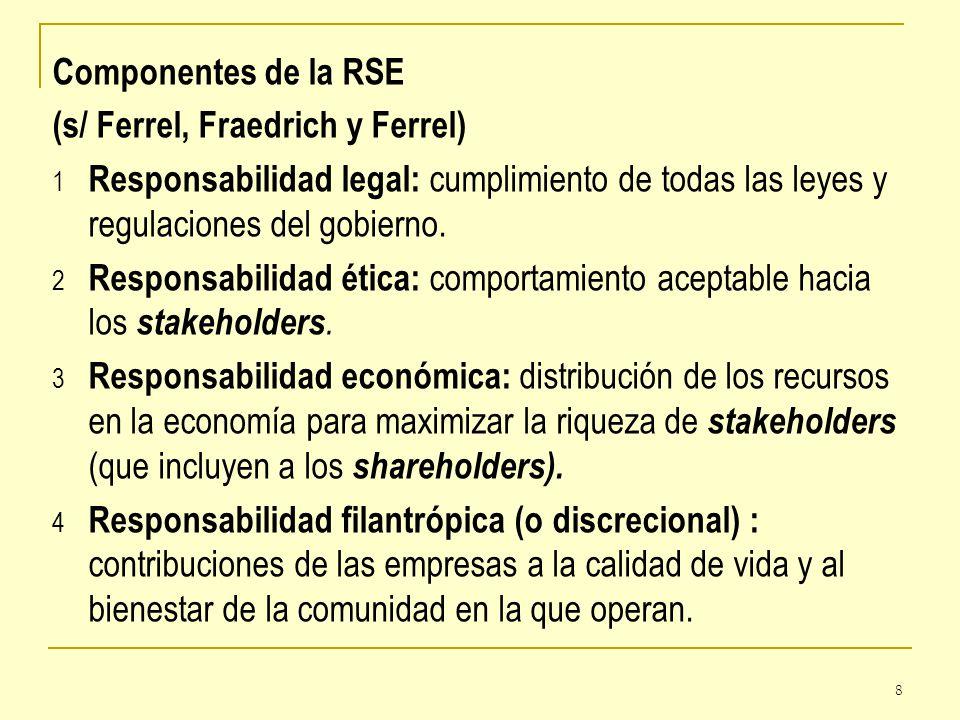 Componentes de la RSE (s/ Ferrel, Fraedrich y Ferrel) Responsabilidad legal: cumplimiento de todas las leyes y regulaciones del gobierno.
