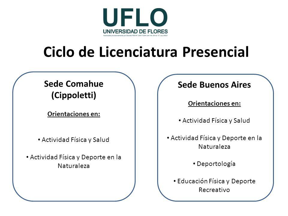 Ciclo de Licenciatura Presencial Sede Comahue (Cippoletti)