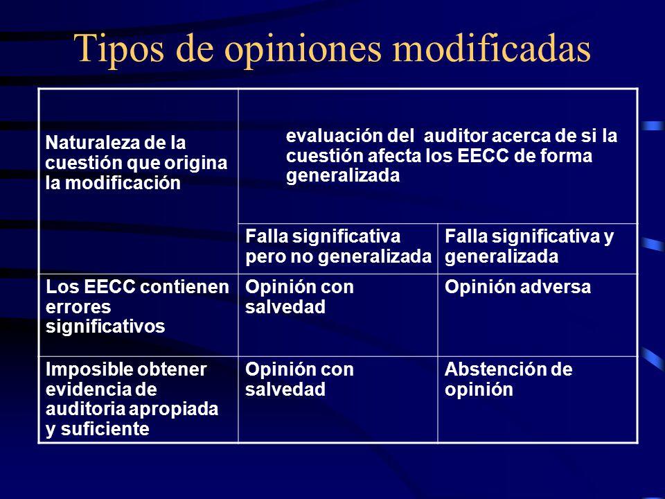 Tipos de opiniones modificadas