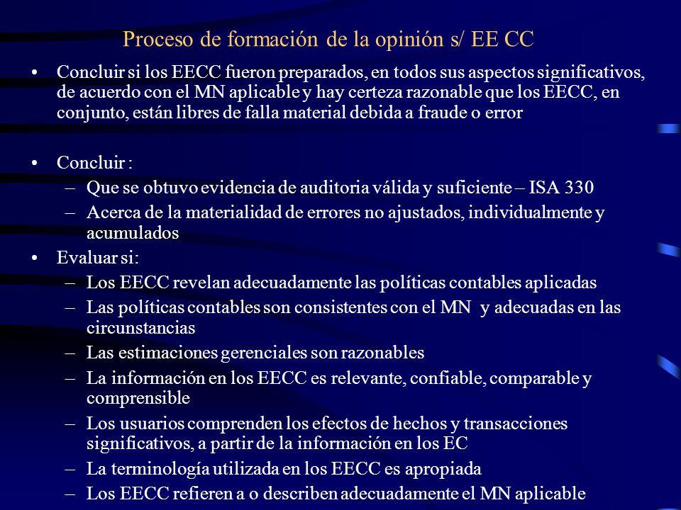 Proceso de formación de la opinión s/ EE CC