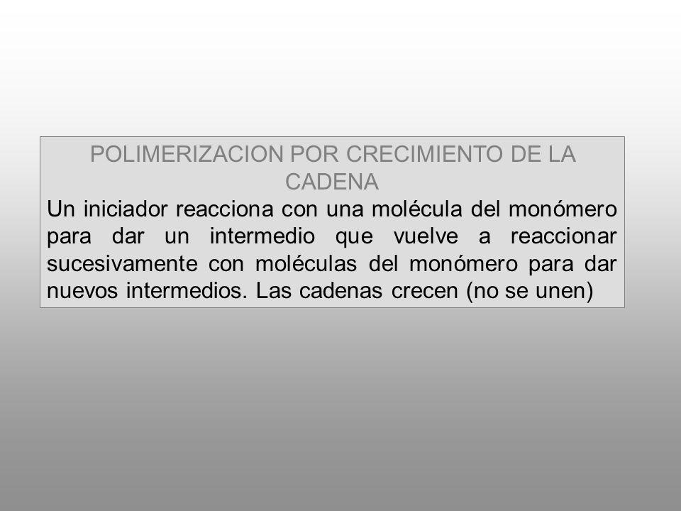 POLIMERIZACION POR CRECIMIENTO DE LA CADENA