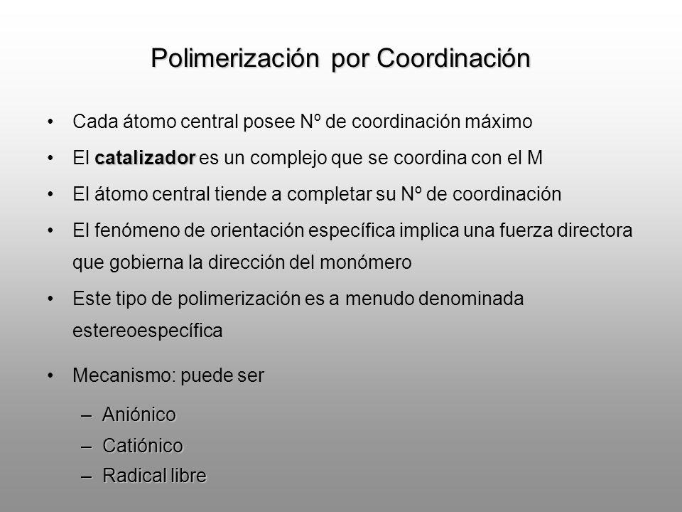 Polimerización por Coordinación