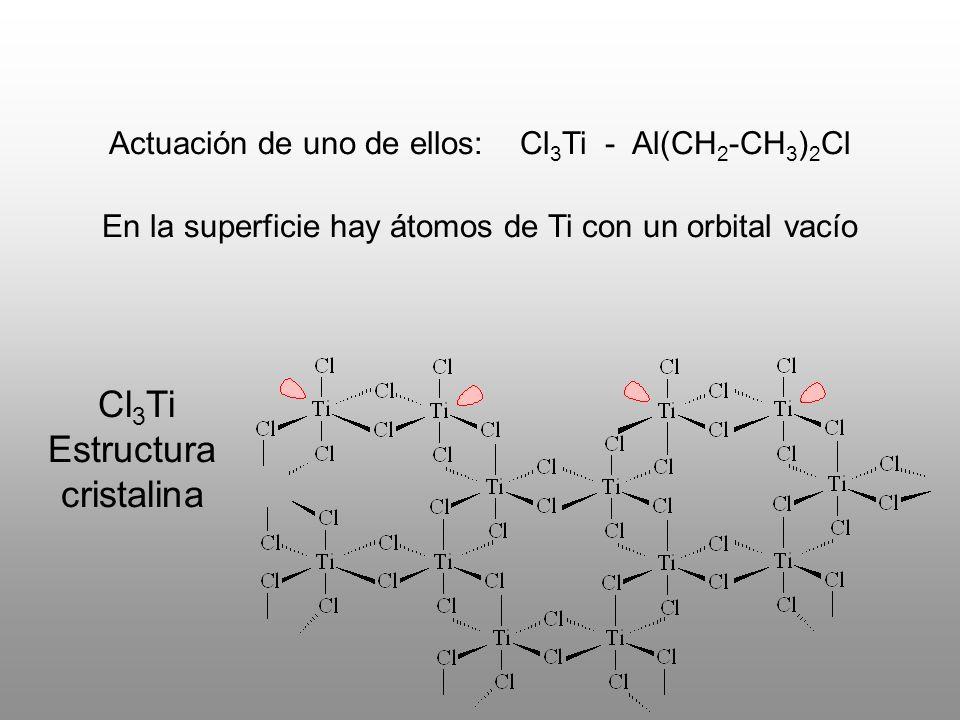 Actuación de uno de ellos: Cl3Ti - Al(CH2-CH3)2Cl