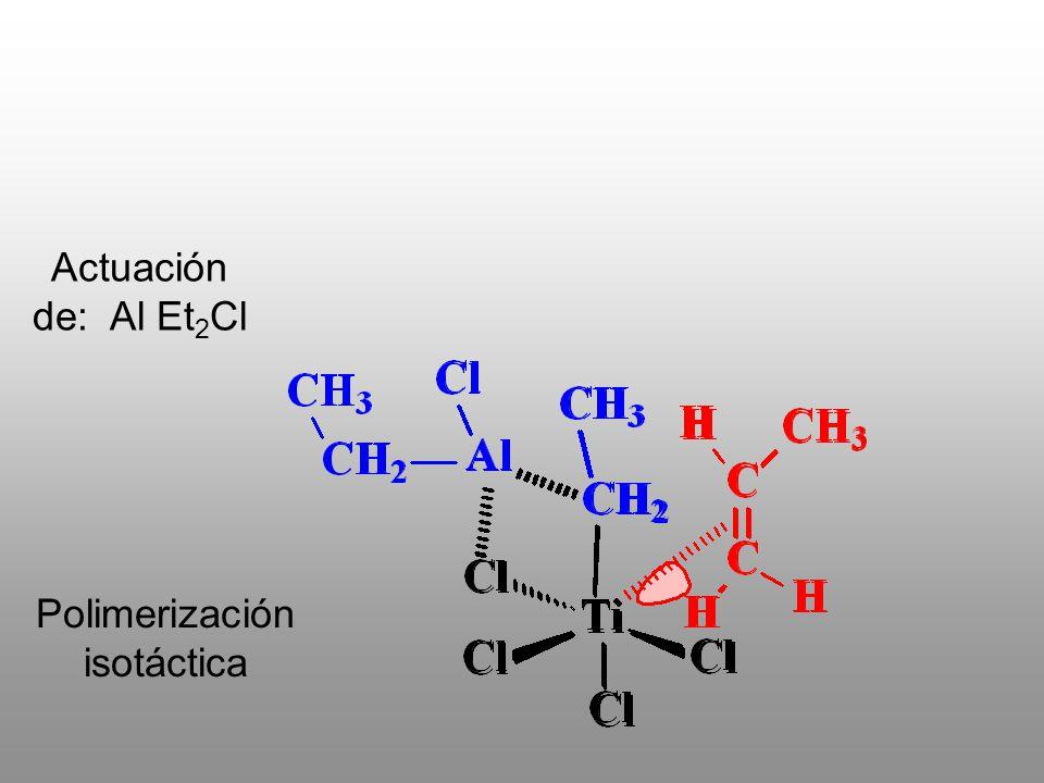 Polimerización isotáctica