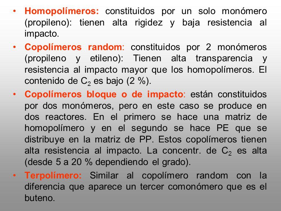 Homopolímeros: constituidos por un solo monómero (propileno): tienen alta rigidez y baja resistencia al impacto.