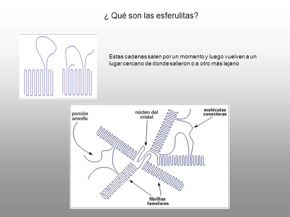 ¿ Qué son las esferulitas