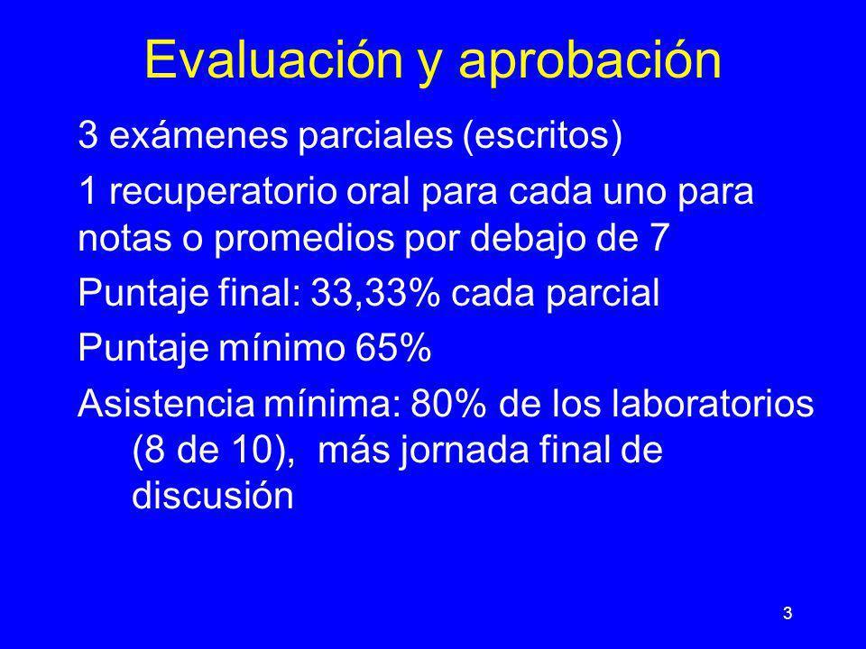 Evaluación y aprobación