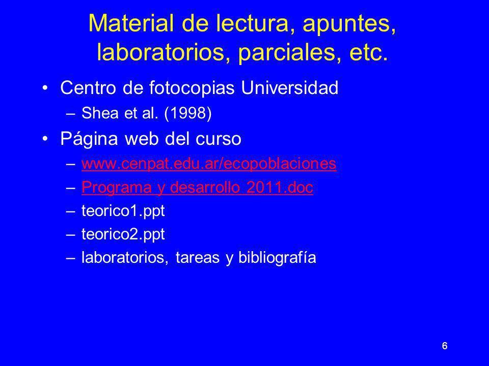 Material de lectura, apuntes, laboratorios, parciales, etc.