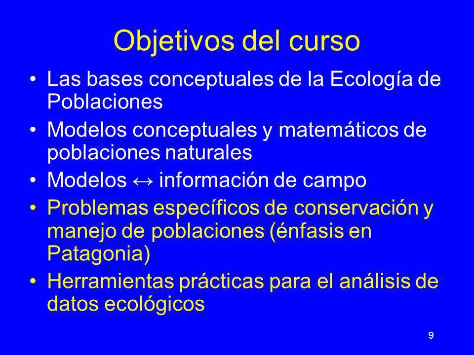 Objetivos del curso Las bases conceptuales de la Ecología de Poblaciones. Modelos conceptuales y matemáticos de poblaciones naturales.