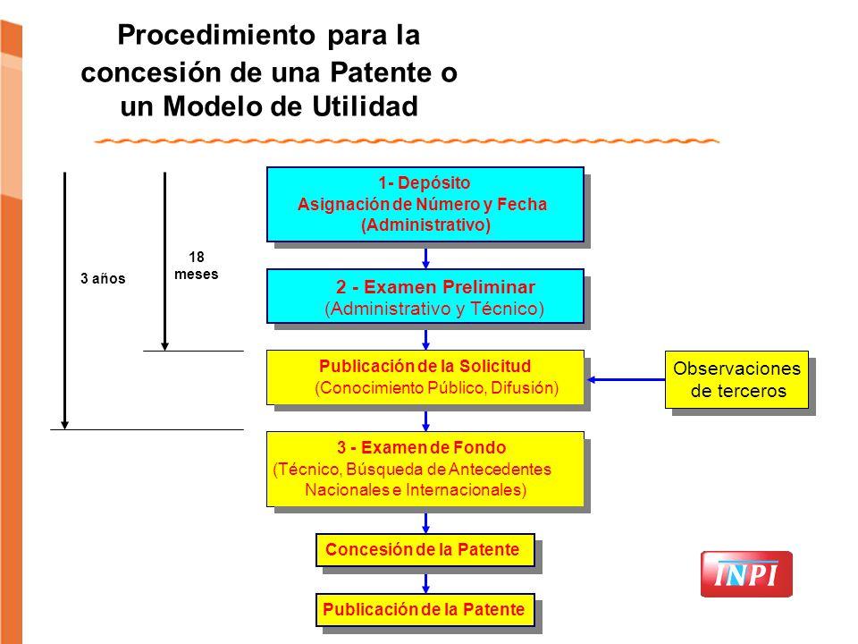 Procedimiento para la concesión de una Patente o un Modelo de Utilidad