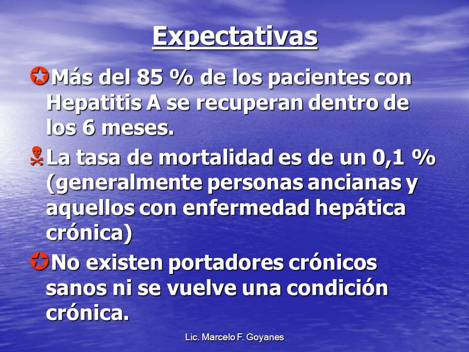Expectativas Más del 85 % de los pacientes con Hepatitis A se recuperan dentro de los 6 meses.