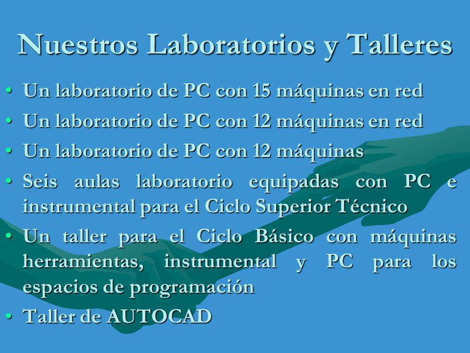 Nuestros Laboratorios y Talleres