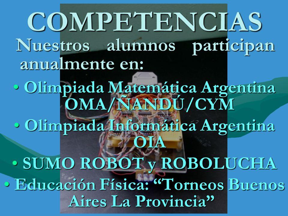 COMPETENCIAS Olimpiada Matemática Argentina OMA/ÑANDÚ/CYM