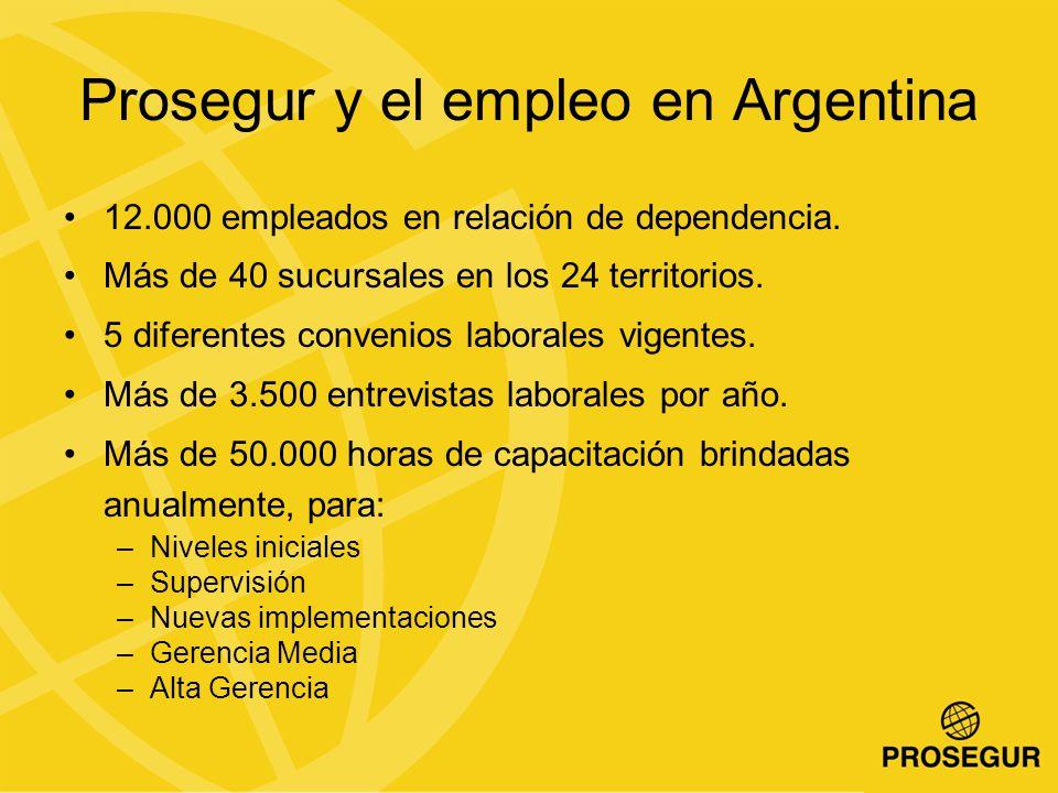 Prosegur y el empleo en Argentina