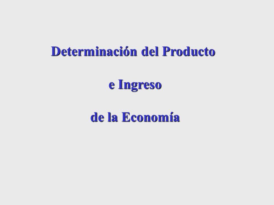 Determinación del Producto