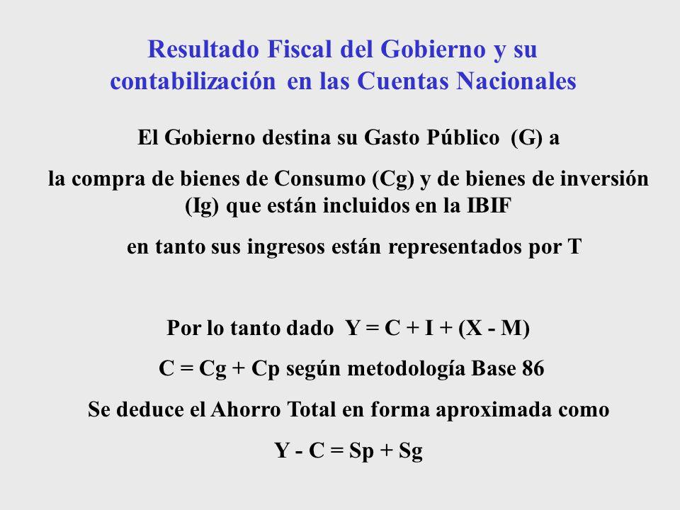 Resultado Fiscal del Gobierno y su contabilización en las Cuentas Nacionales