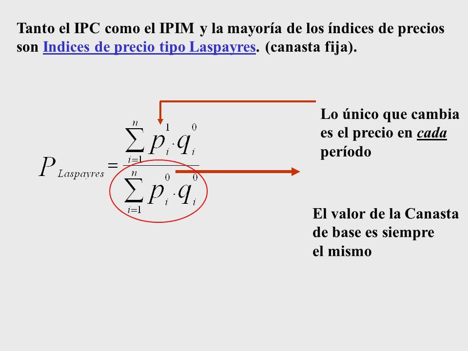 Tanto el IPC como el IPIM y la mayoría de los índices de precios