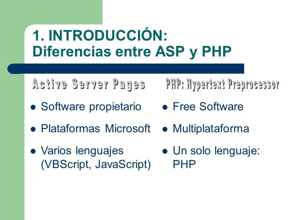 1. INTRODUCCIÓN: Diferencias entre ASP y PHP